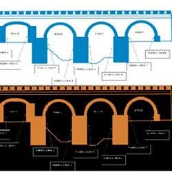 Inspección de estructuras y asesoramiento técnico - GEOC Obra Civil